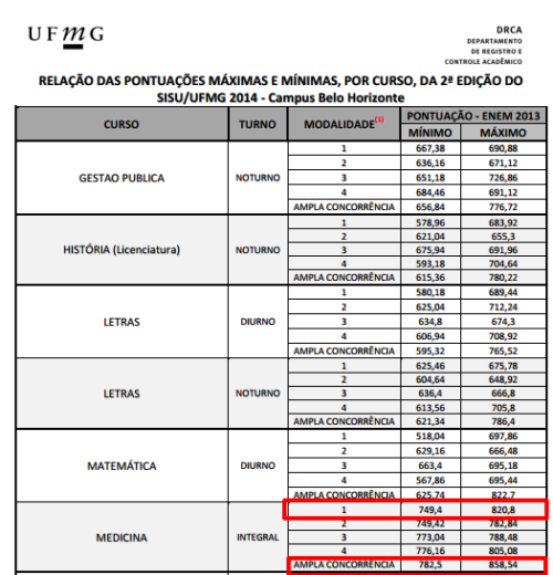 Sisu UFMG 002
